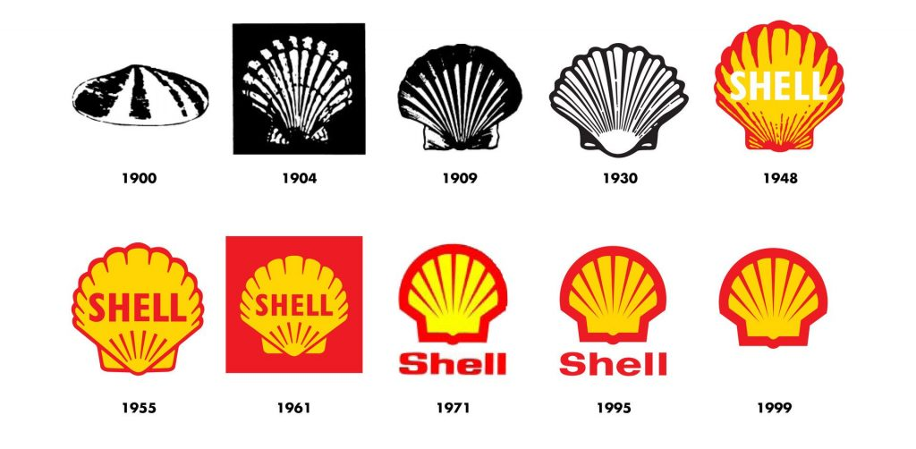 How brands evolve: Shell
