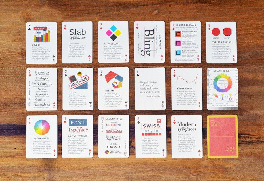 The+Design+Deck+-+6+-+Cards17fronts