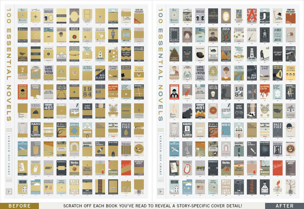 100 Essential Novels Scratch-Off Chart by Pop Chart Lab ...
