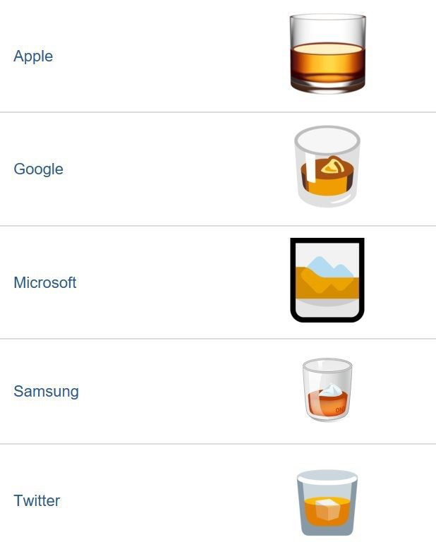 Whisky finally has its own emoji – we'll drink to that at tonight's POWWOW