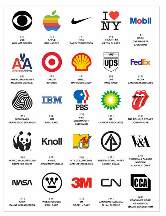Logos as the most important quarter-inch in business